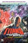 BD Titans